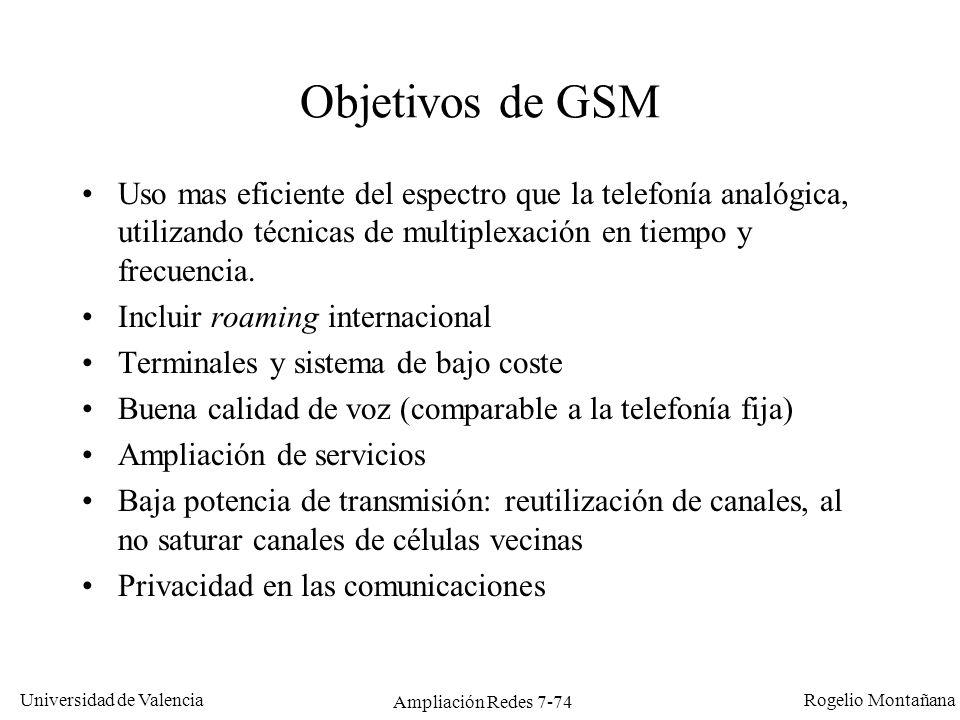 Universidad de Valencia Rogelio Montañana Ampliación Redes 7-75 Tipos de servicio Teleservicios: voz, SMS (Short Message Service) de 160 bytes, fax, etc...