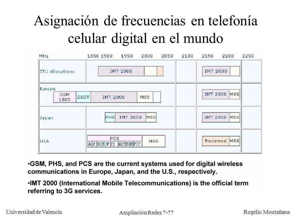 Universidad de Valencia Rogelio Montañana Ampliación Redes 7-78 Asignación de frecuencias en telefonía celular digital en Europa MHz 890 915 935 960 17101785 1805 1880 1900 202521102200 GSM asc.