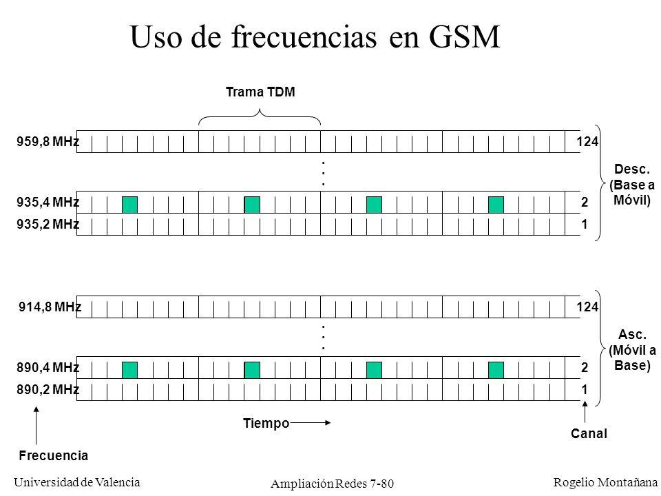 Universidad de Valencia Rogelio Montañana Ampliación Redes 7-81 Codificación de voz en GSM Una conversación telefónica normal ocupa en formato digital 64 Kb/s ( 8.000 muestras de un byte por segundo) En GSM la voz se comprime según un algoritmo llamado RPE-LPC (Regular Pulse Excited – Linear Predictive Coder) que da una calidad casi equivalente usando sólo 13,2 Kb/s Además en GSM solo se transmite cuando la persona habla (transmisión discontinua o supresión de silencios).