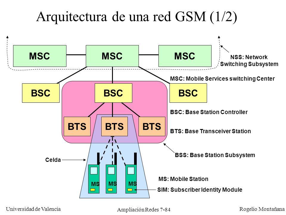 Universidad de Valencia Rogelio Montañana Ampliación Redes 7-85 RTC (Red telefónica conmutada) MSC EIRAuC HLRVLR BSC BTS Interfaz Um Interfaz Abis Interfaz A Estación Móvil BSS (Subsistema de la estación base) NSS (Subsistema de conmutación de red) Arquitectura de una red GSM (2/2) SIM: MS: BTS: BSC: BSS: Subscriber Identity Module Mobile Station Base Transceiver Station Base Station Controller Base Station Subsystem HLR: VLR: MSC: EIR: AuC: NSS: Home Location Register Visitor Location Register Mobile Services switching Center Equipment Identity Register Authentication Center Network Switching Subsystem MS