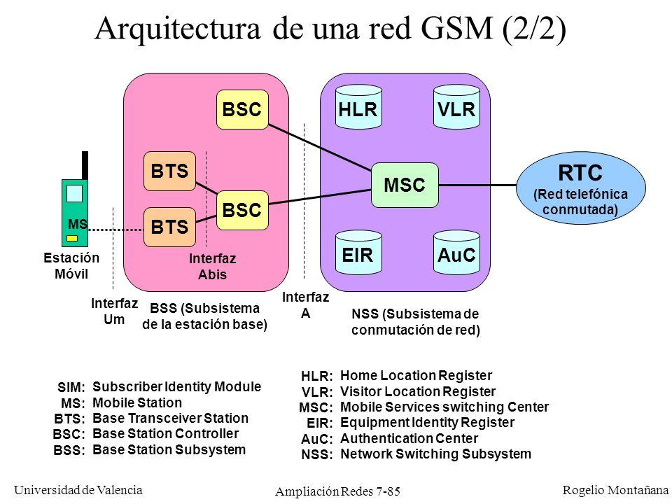 Universidad de Valencia Rogelio Montañana Ampliación Redes 7-86 Mobile Station (MS) Mobile Station (MS) con potencia de 0,8 hasta 20 W (coches).