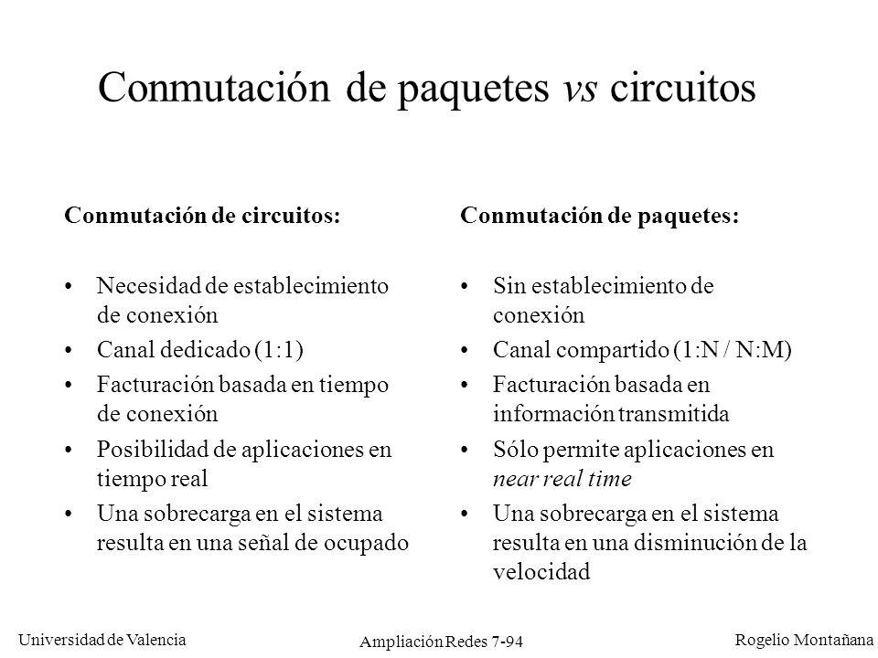 Universidad de Valencia Rogelio Montañana Ampliación Redes 7-95 Características de GPRS La facturación se realiza por cantidad de datos transmitidos, no por tiempo.