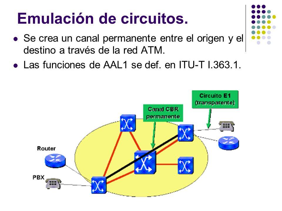 Emulación de circuitos. Se crea un canal permanente entre el origen y el destino a través de la red ATM. Las funciones de AAL1 se def. en ITU-T I.363.