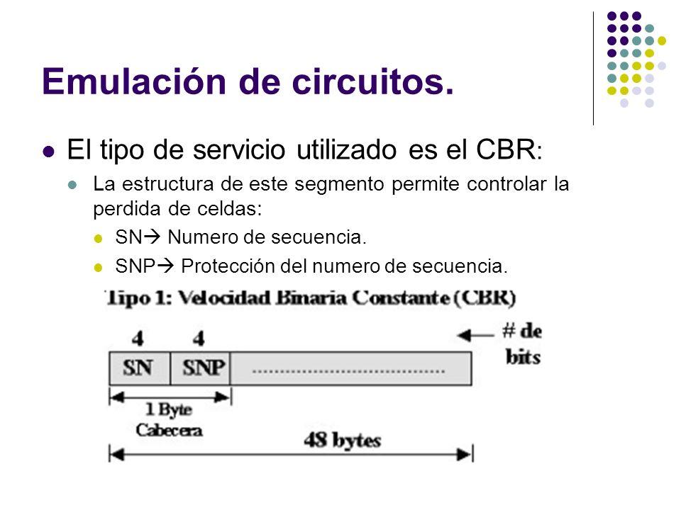 Emulación de circuitos. El tipo de servicio utilizado es el CBR : La estructura de este segmento permite controlar la perdida de celdas: SN Numero de