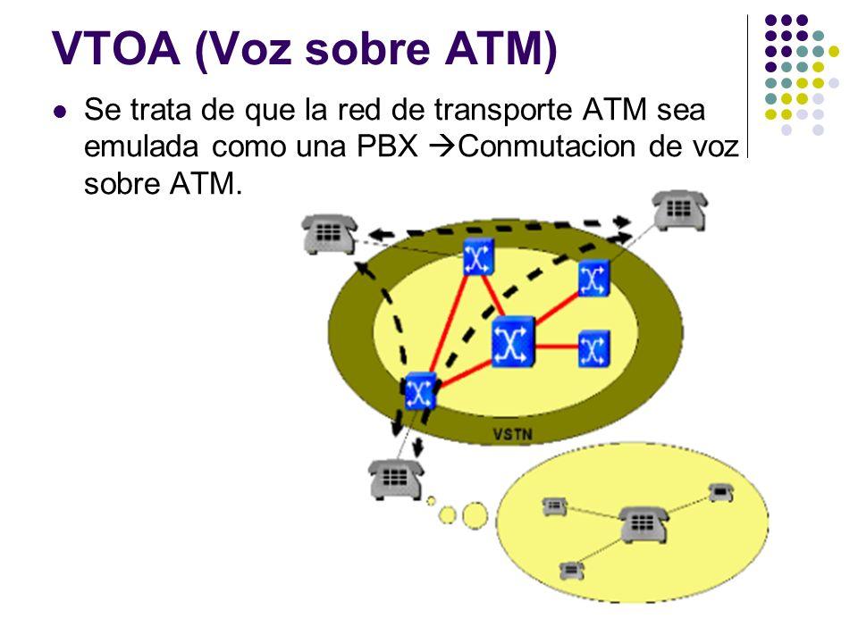 VTOA (Voz sobre ATM) Se trata de que la red de transporte ATM sea emulada como una PBX Conmutacion de voz sobre ATM.