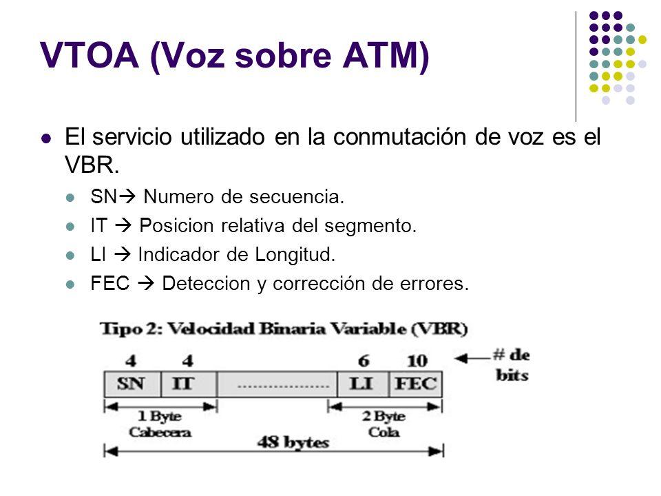 VTOA (Voz sobre ATM) El servicio utilizado en la conmutación de voz es el VBR. SN Numero de secuencia. IT Posicion relativa del segmento. LI Indicador