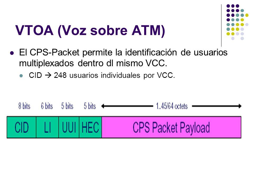 VTOA (Voz sobre ATM) El CPS-Packet permite la identificación de usuarios multiplexados dentro dl mismo VCC. CID 248 usuarios individuales por VCC.