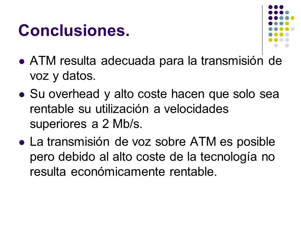 Conclusiones. ATM resulta adecuada para la transmisión de voz y datos. Su overhead y alto coste hacen que solo sea rentable su utilización a velocidad