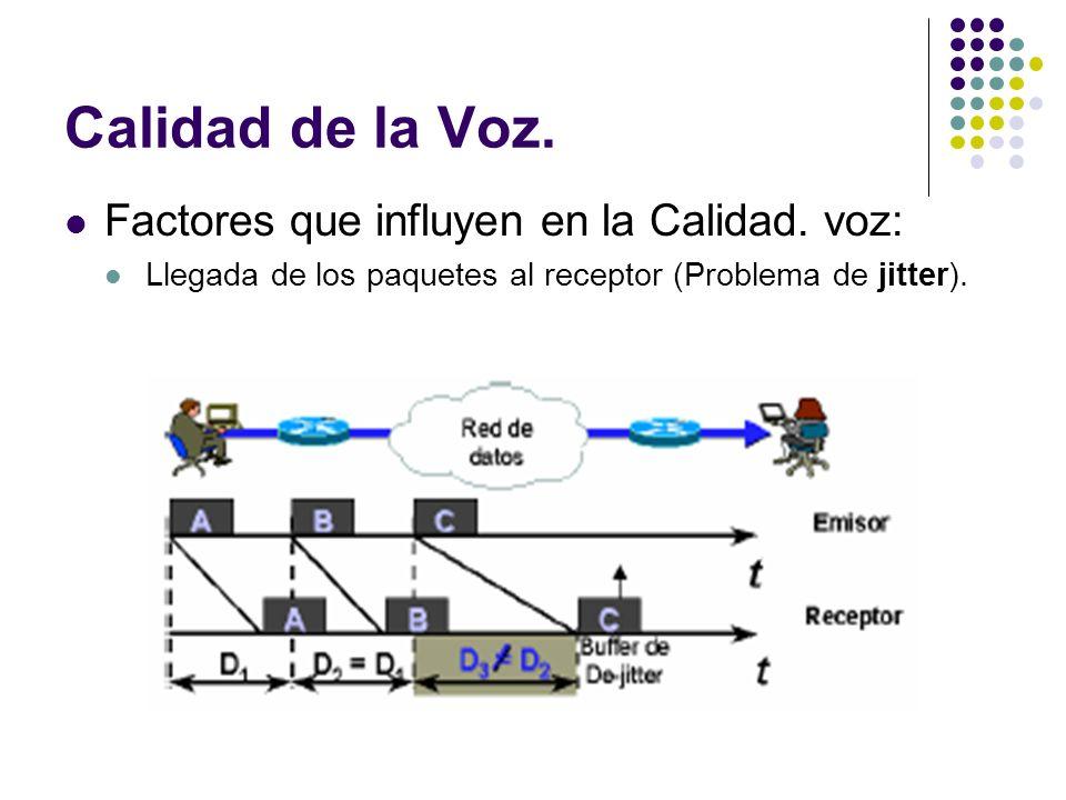 Calidad de la Voz. Factores que influyen en la Calidad. voz: Llegada de los paquetes al receptor (Problema de jitter).