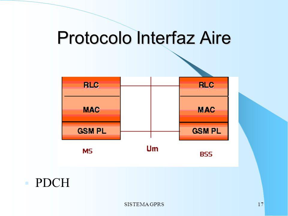 SISTEMA GPRS17 Protocolo Interfaz Aire PDCH