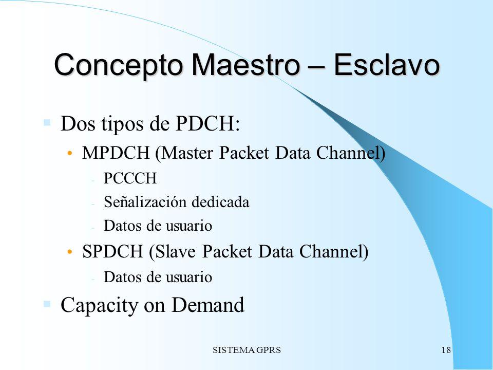 SISTEMA GPRS18 Concepto Maestro – Esclavo Dos tipos de PDCH: MPDCH (Master Packet Data Channel)  PCCCH  Señalización dedicada  Datos de usuario SPD