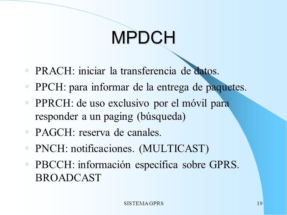 SISTEMA GPRS19 MPDCH PRACH: iniciar la transferencia de datos. PPCH: para informar de la entrega de paquetes. PPRCH: de uso exclusivo por el móvil par
