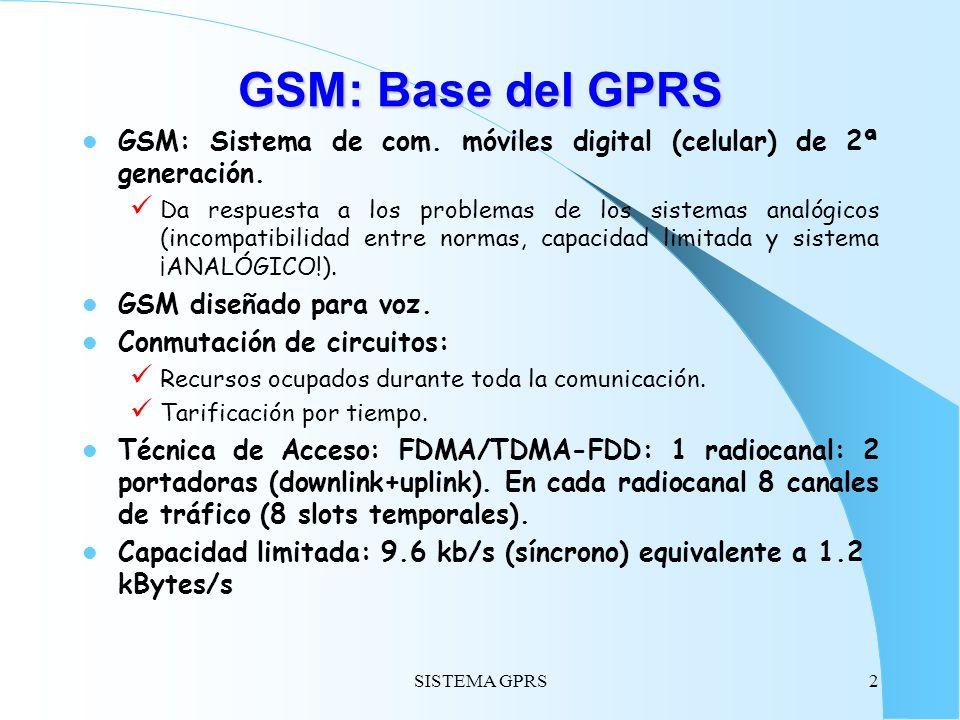 SISTEMA GPRS2 GSM: Base del GPRS GSM: Sistema de com. móviles digital (celular) de 2ª generación. Da respuesta a los problemas de los sistemas analógi