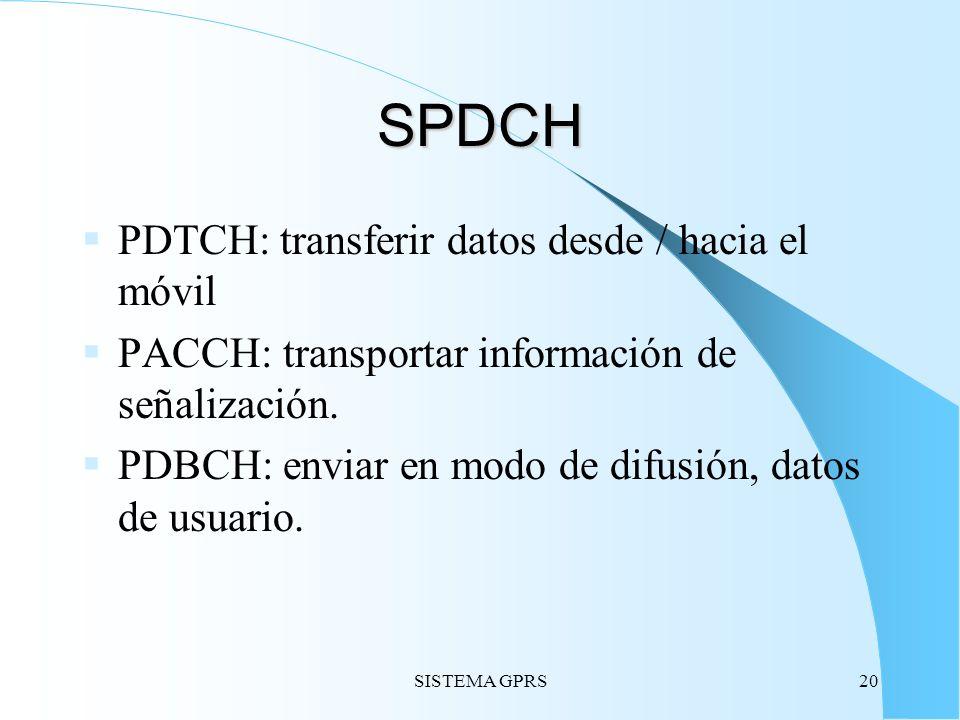 SISTEMA GPRS20 SPDCH PDTCH: transferir datos desde / hacia el móvil PACCH: transportar información de señalización. PDBCH: enviar en modo de difusión,