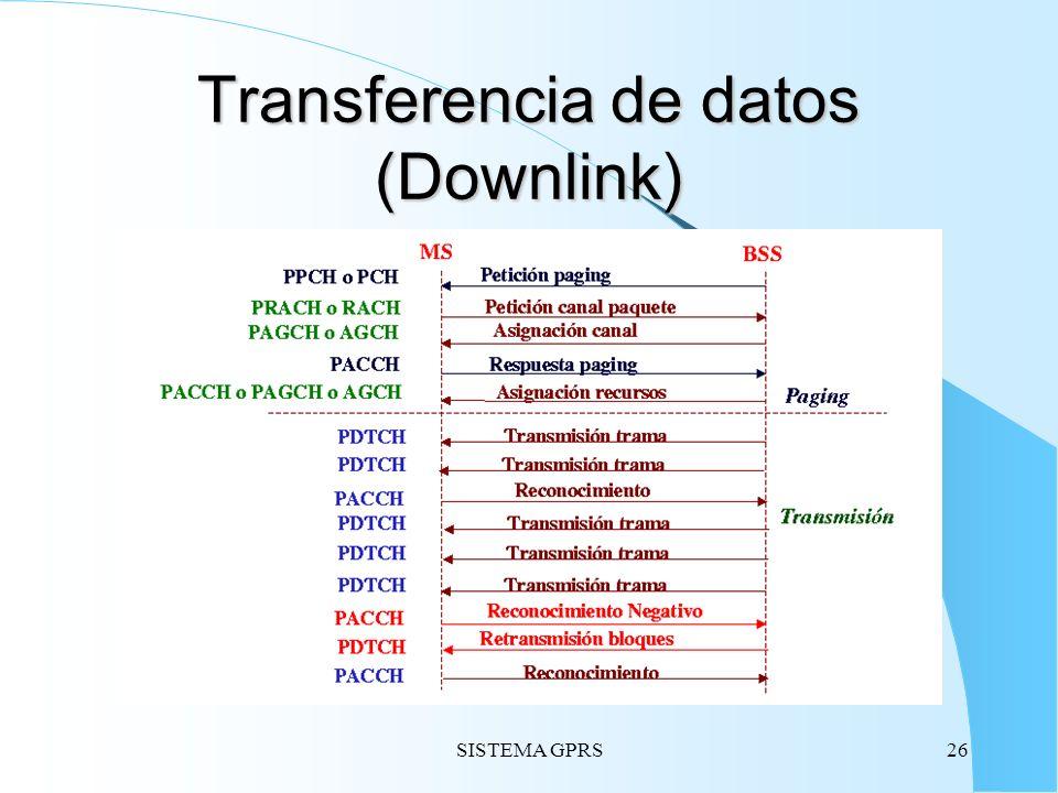 SISTEMA GPRS26 Transferencia de datos (Downlink)