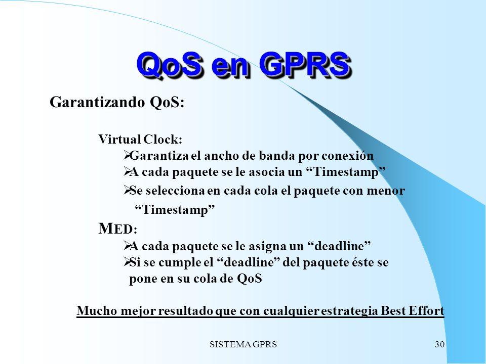 SISTEMA GPRS30 QoS en GPRS Garantizando QoS: Virtual Clock: Garantiza el ancho de banda por conexión A cada paquete se le asocia un Timestamp Se selec