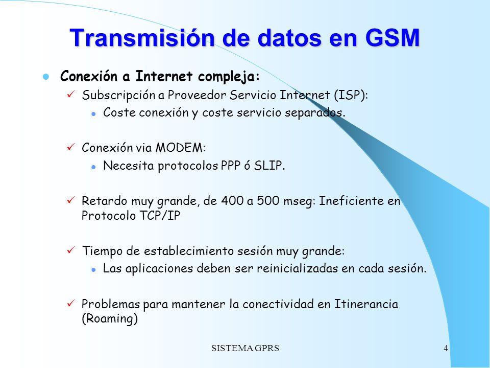 SISTEMA GPRS4 Transmisión de datos en GSM Conexión a Internet compleja: Subscripción a Proveedor Servicio Internet (ISP): Coste conexión y coste servi