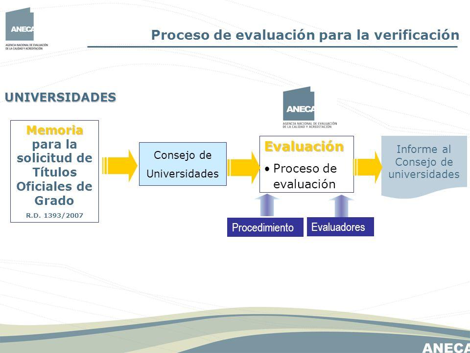 Proceso de evaluación para la verificación Memoria Memoria para la solicitud de Títulos Oficiales de Grado R.D. 1393/2007 UNIVERSIDADES Evaluación Pro