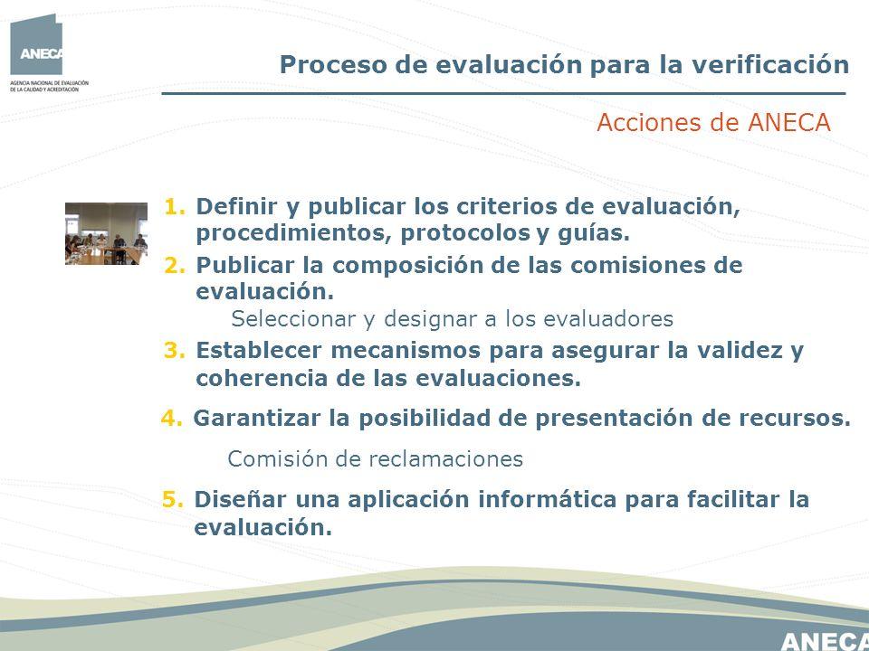 Proceso de evaluación para la verificación 1.Definir y publicar los criterios de evaluación, procedimientos, protocolos y guías. 2.Publicar la composi