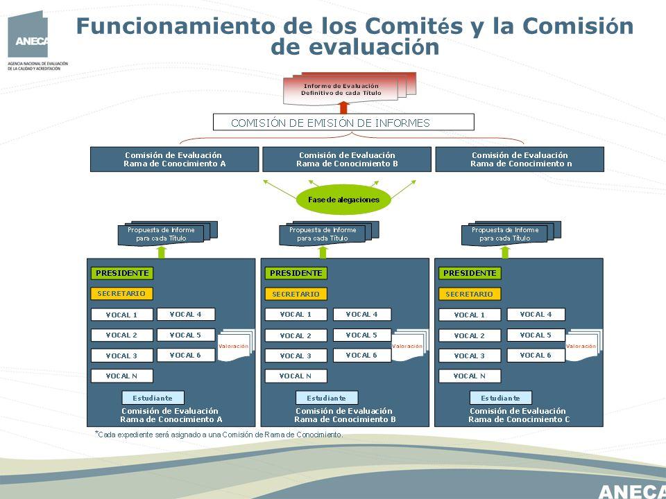 Funcionamiento de los Comit é s y la Comisi ó n de evaluaci ó n