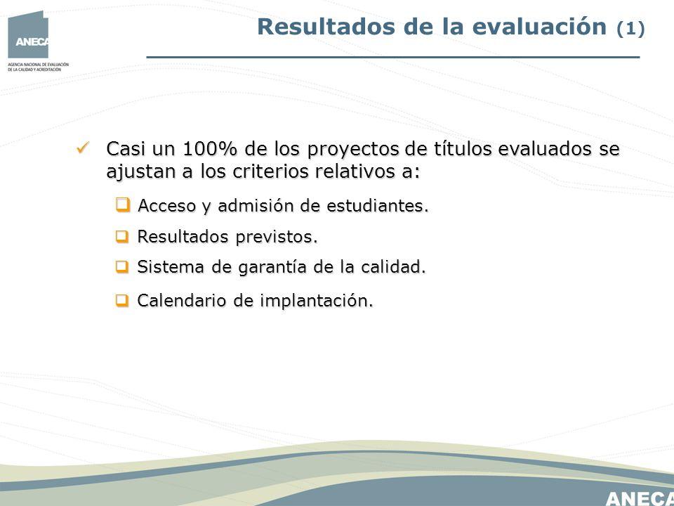 Resultados de la evaluación (1) Casi un 100% de los proyectos de títulos evaluados se ajustan a los criterios relativos a: Casi un 100% de los proyect