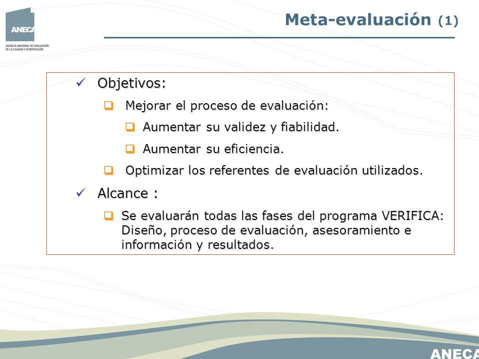 Meta-evaluación (1) Objetivos: Objetivos: Mejorar el proceso de evaluación: Mejorar el proceso de evaluación: Aumentar su validez y fiabilidad. Aument