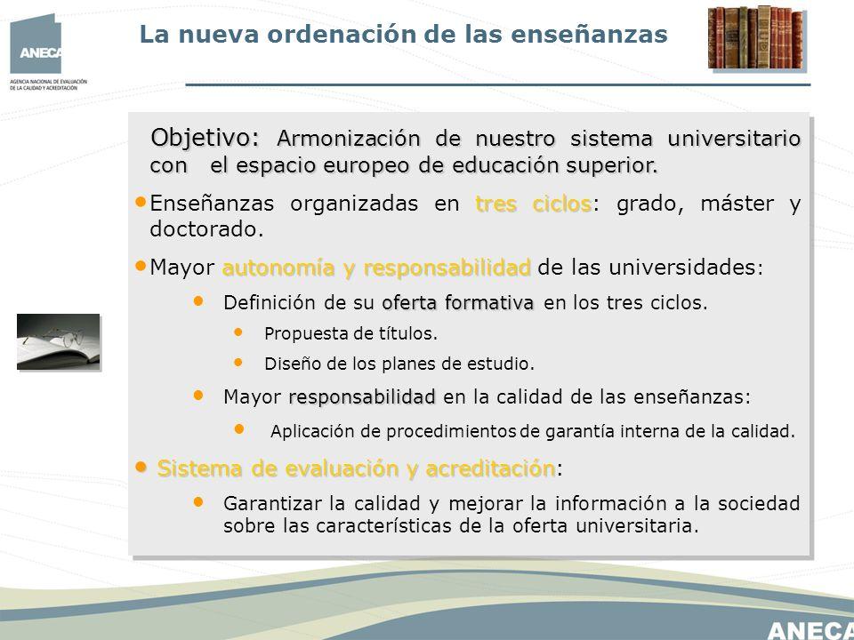 La nueva ordenación de las enseñanzas Objetivo: Armonización de nuestro sistema universitario con el espacio europeo de educación superior. Objetivo: