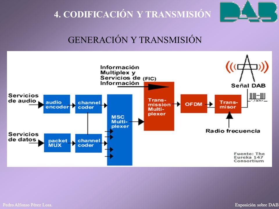 Pedro Alfonso Pérez Losa. Exposición sobre DAB 4. CODIFICACIÓN Y TRANSMISIÓN GENERACIÓN Y TRANSMISIÓN