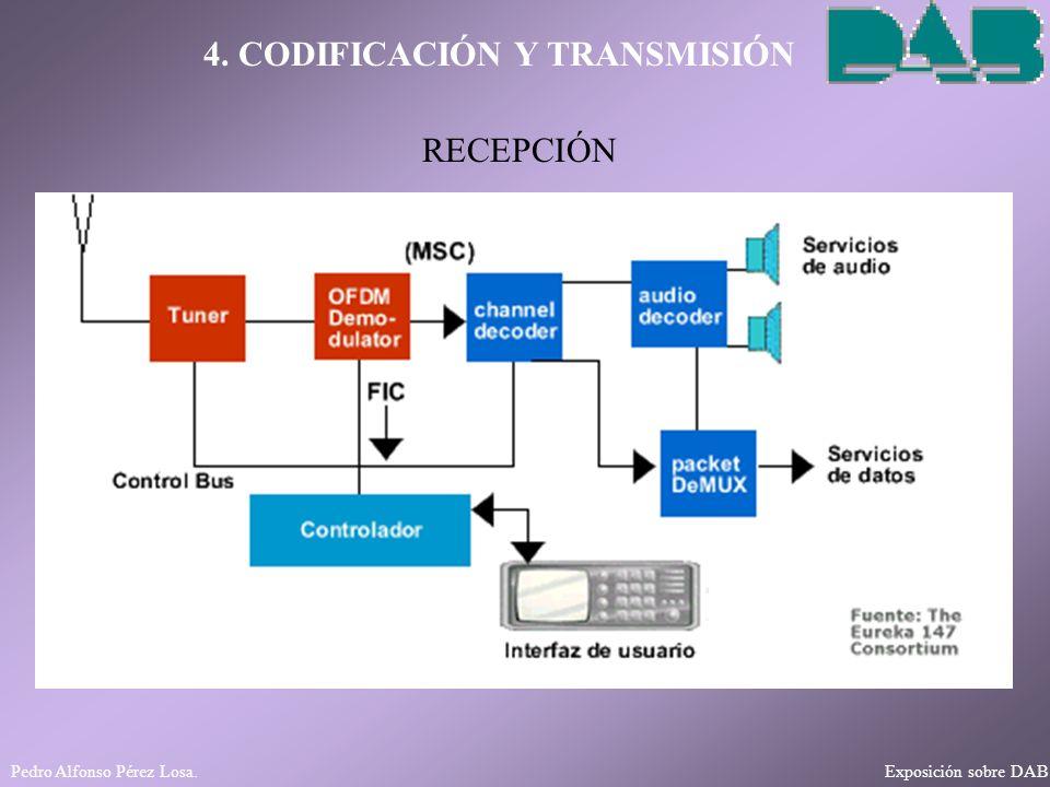 Pedro Alfonso Pérez Losa. Exposición sobre DAB 4. CODIFICACIÓN Y TRANSMISIÓN RECEPCIÓN