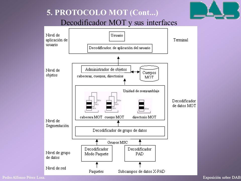 Pedro Alfonso Pérez Losa. Exposición sobre DAB 5. PROTOCOLO MOT (Cont...) Decodificador MOT y sus interfaces