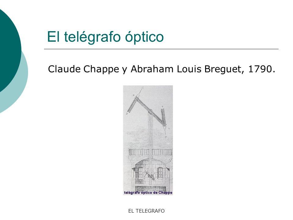 EL TELEGRAFO El telégrafo óptico, España -Primer ensayo, Ximénez Colorado.
