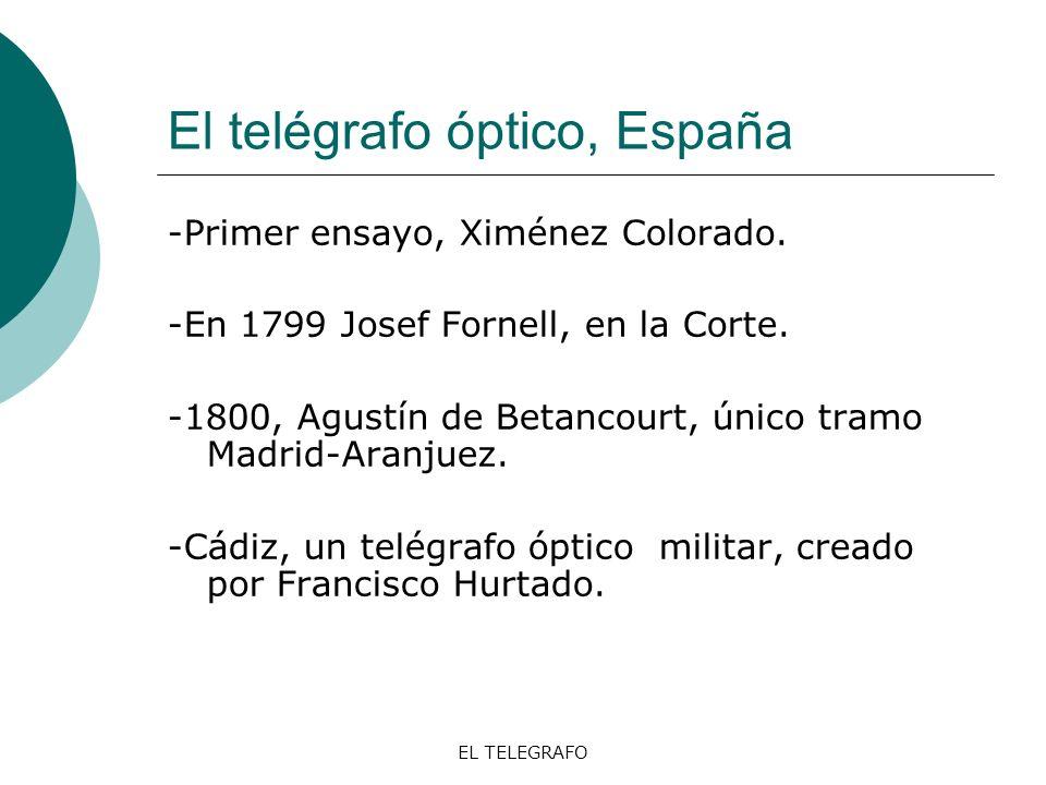 EL TELEGRAFO El telégrafo óptico, España -Tras la crisis, nuevo intento década de 1830, Juan José Lerena, Madrid y los Sitios Reales.