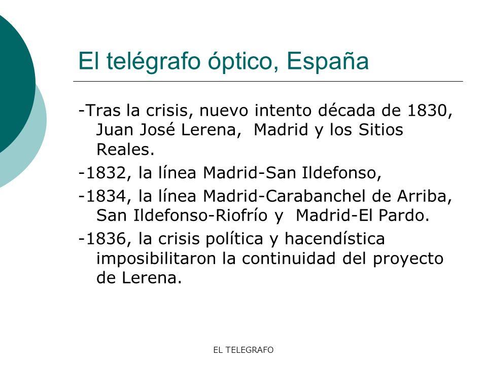EL TELEGRAFO El telégrafo óptico, España - 1840 nuevo impulso, tres redes: -Madrid Irún,52 torres.