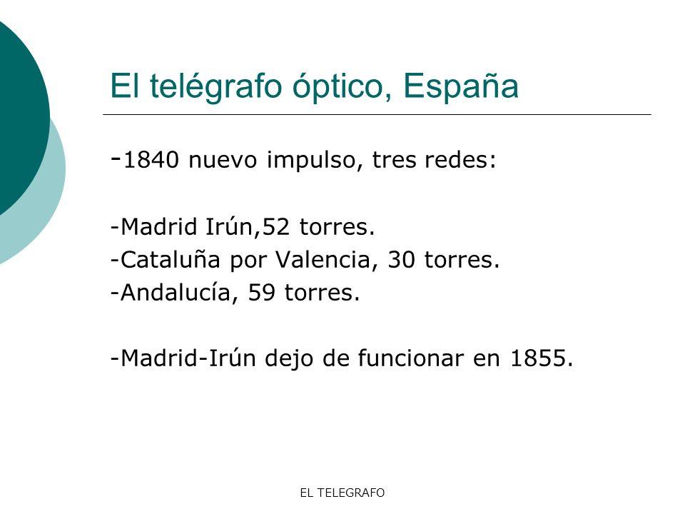EL TELEGRAFO El telégrafo óptico, España Cádiz, la última en ser desmontada, en 1857.