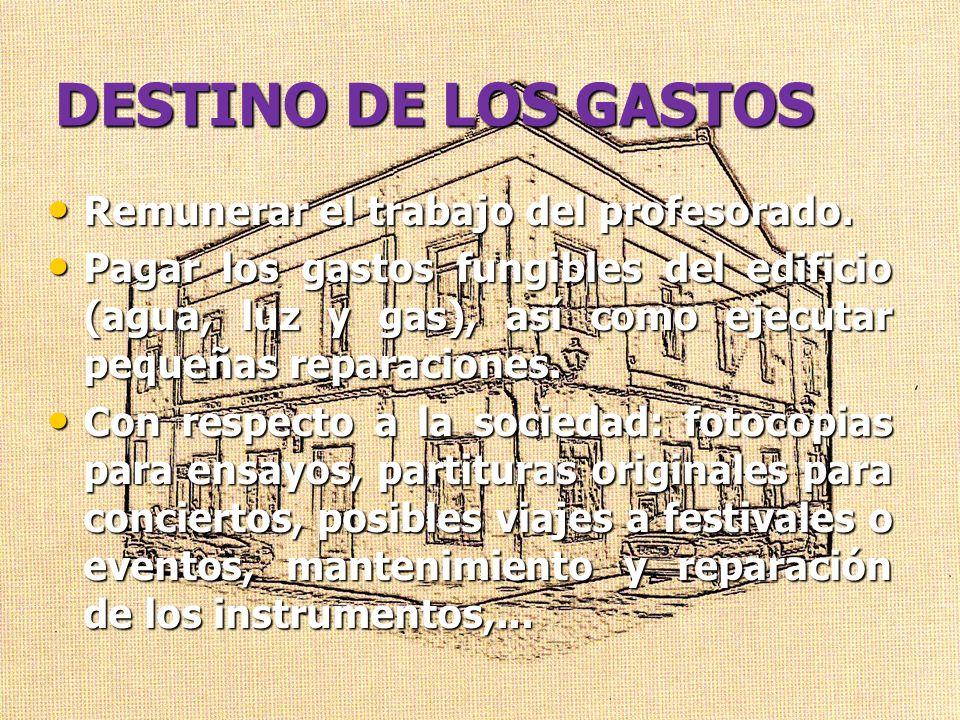 DESTINO DE LOS GASTOS Remunerar el trabajo del profesorado. Remunerar el trabajo del profesorado. Pagar los gastos fungibles del edificio (agua, luz y