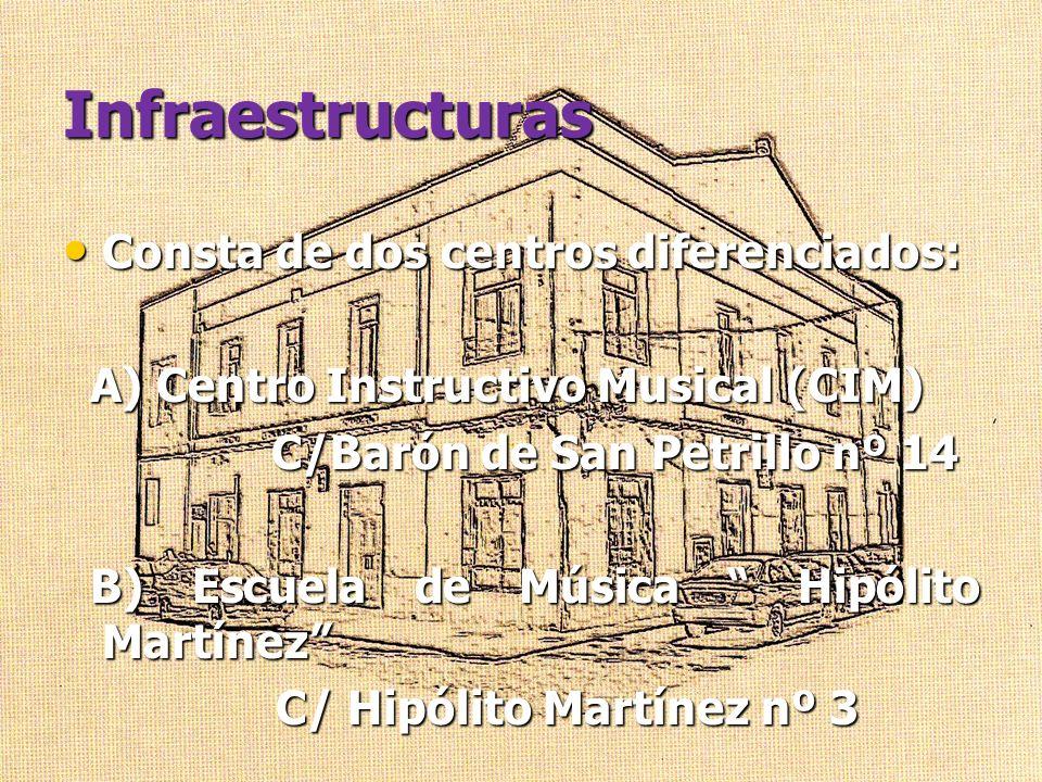 Infraestructuras Consta de dos centros diferenciados: Consta de dos centros diferenciados: A) Centro Instructivo Musical (CIM) A) Centro Instructivo M