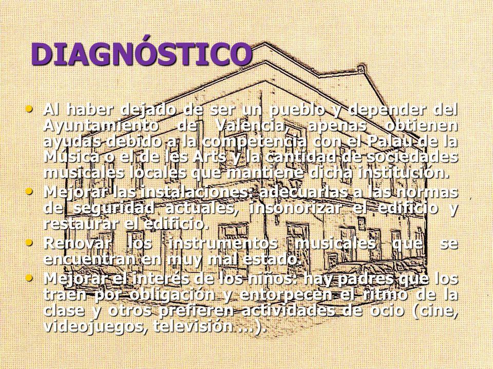 DIAGNÓSTICO Al haber dejado de ser un pueblo y depender del Ayuntamiento de Valencia, apenas obtienen ayudas debido a la competencia con el Palau de l