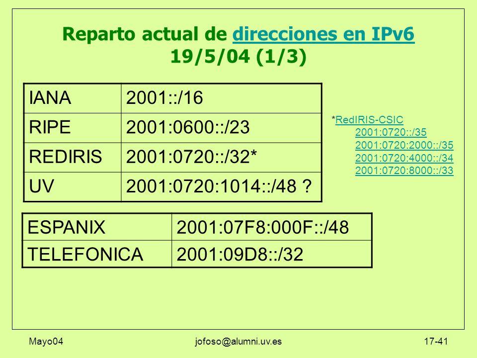 Mayo04jofoso@alumni.uv.es17-41 Reparto actual de direcciones en IPv6 19/5/04 (1/3)direcciones en IPv6 IANA2001::/16 RIPE2001:0600::/23 REDIRIS2001:072