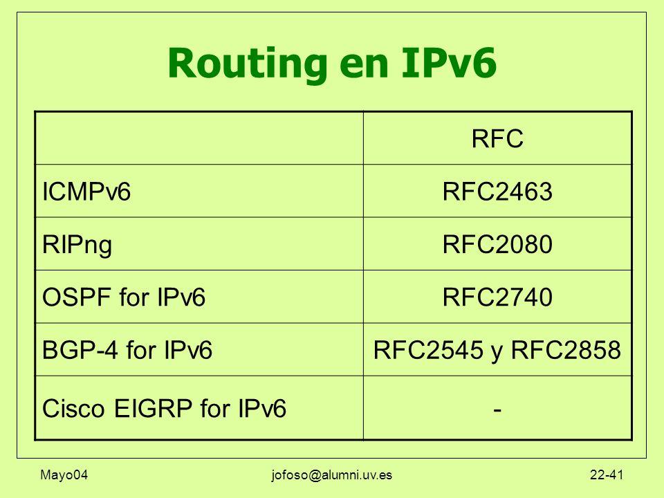 Mayo04jofoso@alumni.uv.es22-41 Routing en IPv6 RFC ICMPv6RFC2463 RIPngRFC2080 OSPF for IPv6RFC2740 BGP-4 for IPv6RFC2545 y RFC2858 Cisco EIGRP for IPv