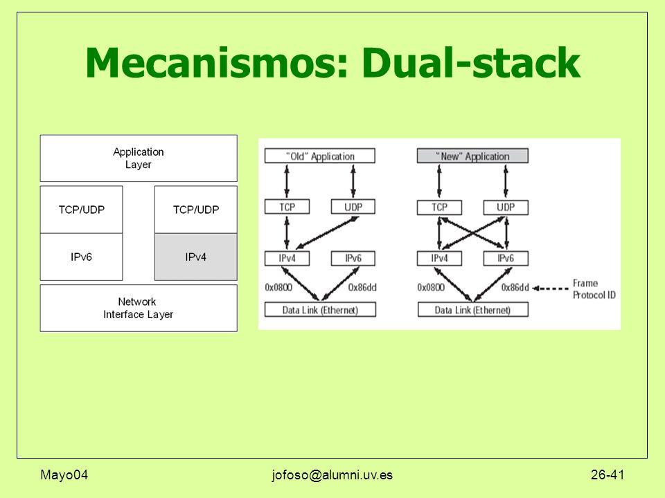 Mayo04jofoso@alumni.uv.es26-41 Mecanismos: Dual-stack