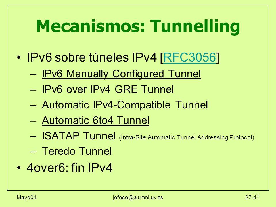 Mayo04jofoso@alumni.uv.es27-41 Mecanismos: Tunnelling IPv6 sobre túneles IPv4 [RFC3056]RFC3056 – IPv6 Manually Configured Tunnel – IPv6 over IPv4 GRE