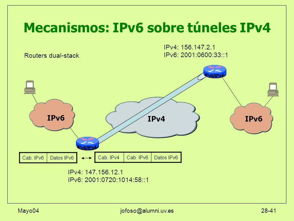 Mayo04jofoso@alumni.uv.es28-41 Mecanismos: IPv6 sobre túneles IPv4 Cab. IPv4Cab. IPv6Datos IPv6 IPv6 IPv4 Cab. IPv6Datos IPv6 IPv4: 147.156.12.1 IPv6: