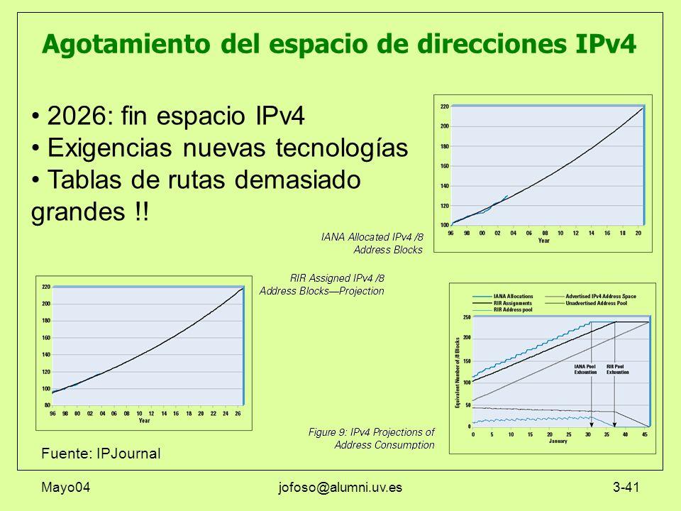 Mayo04jofoso@alumni.uv.es3-41 Agotamiento del espacio de direcciones IPv4 2026: fin espacio IPv4 Exigencias nuevas tecnologías Tablas de rutas demasia