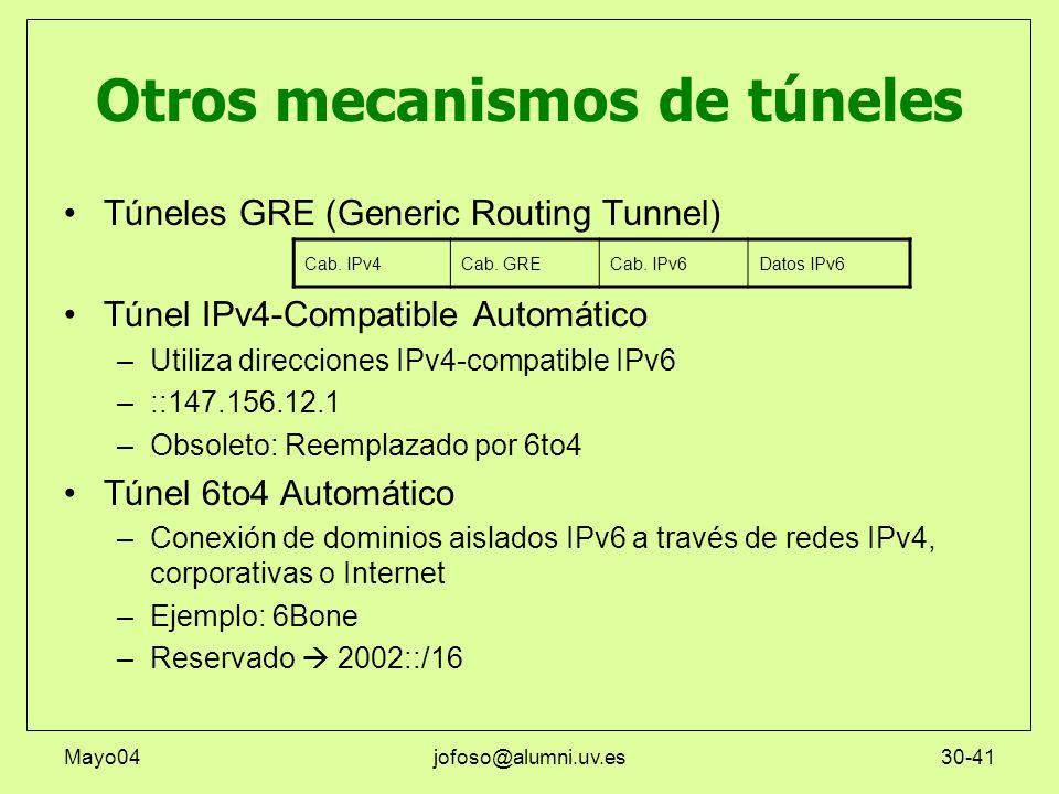 Mayo04jofoso@alumni.uv.es30-41 Otros mecanismos de túneles Túneles GRE (Generic Routing Tunnel) Túnel IPv4-Compatible Automático –Utiliza direcciones