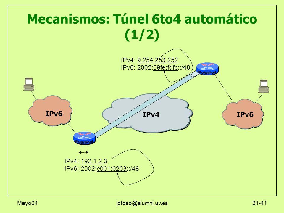 Mayo04jofoso@alumni.uv.es31-41 Mecanismos: Túnel 6to4 automático (1/2) IPv6 IPv4 IPv4: 192.1.2.3 IPv6: 2002:c001:0203::/48 IPv4: 9.254.253.252 IPv6: 2