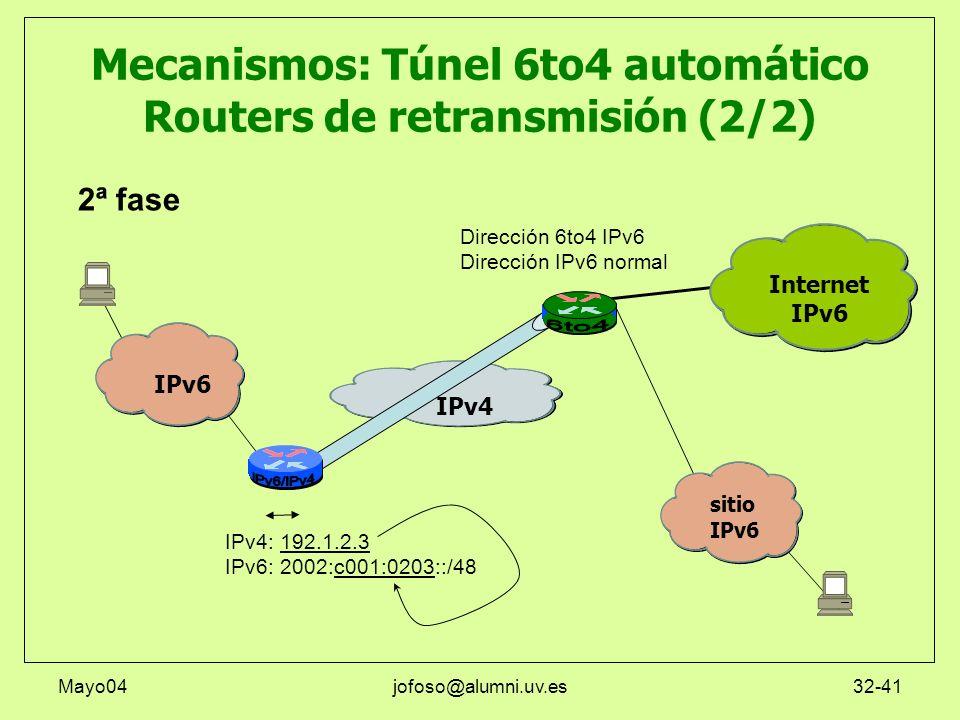 Mayo04jofoso@alumni.uv.es32-41 Mecanismos: Túnel 6to4 automático Routers de retransmisión (2/2) sitio IPv6 IPv4 IPv4: 192.1.2.3 IPv6: 2002:c001:0203::
