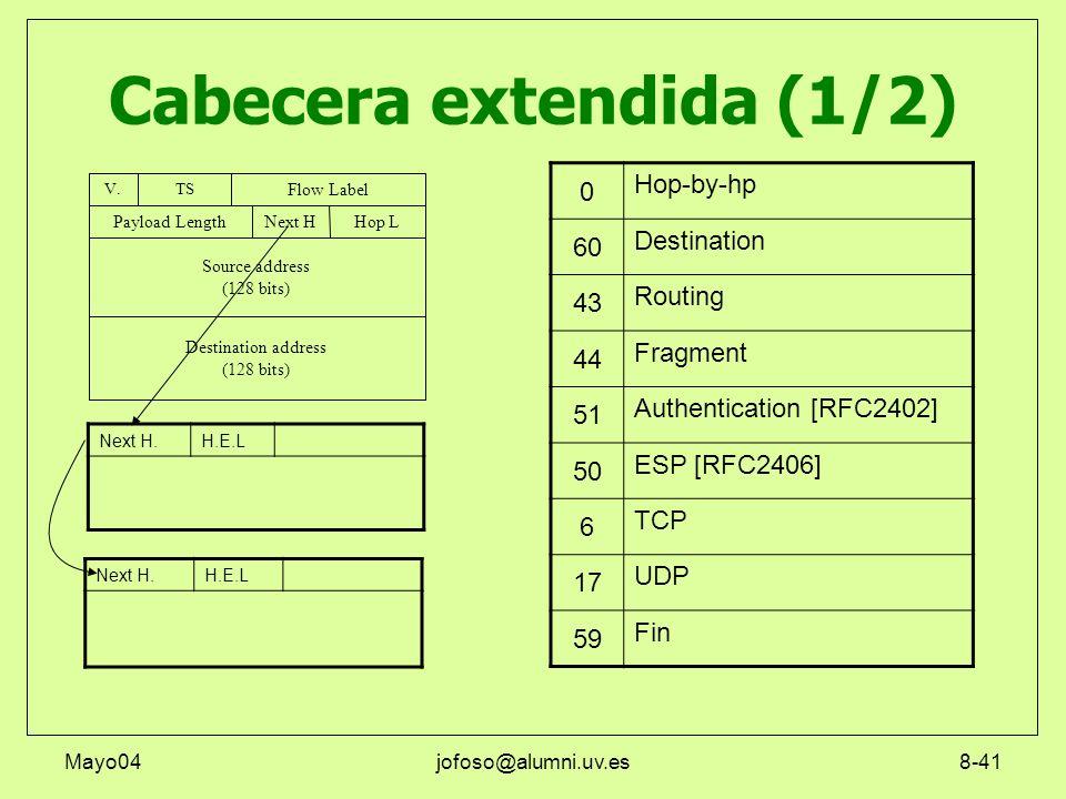 Mayo04jofoso@alumni.uv.es8-41 Cabecera extendida (1/2) Next H.H.E.L Destination address (128 bits) Source address (128 bits) Hop LNext HPayload Length