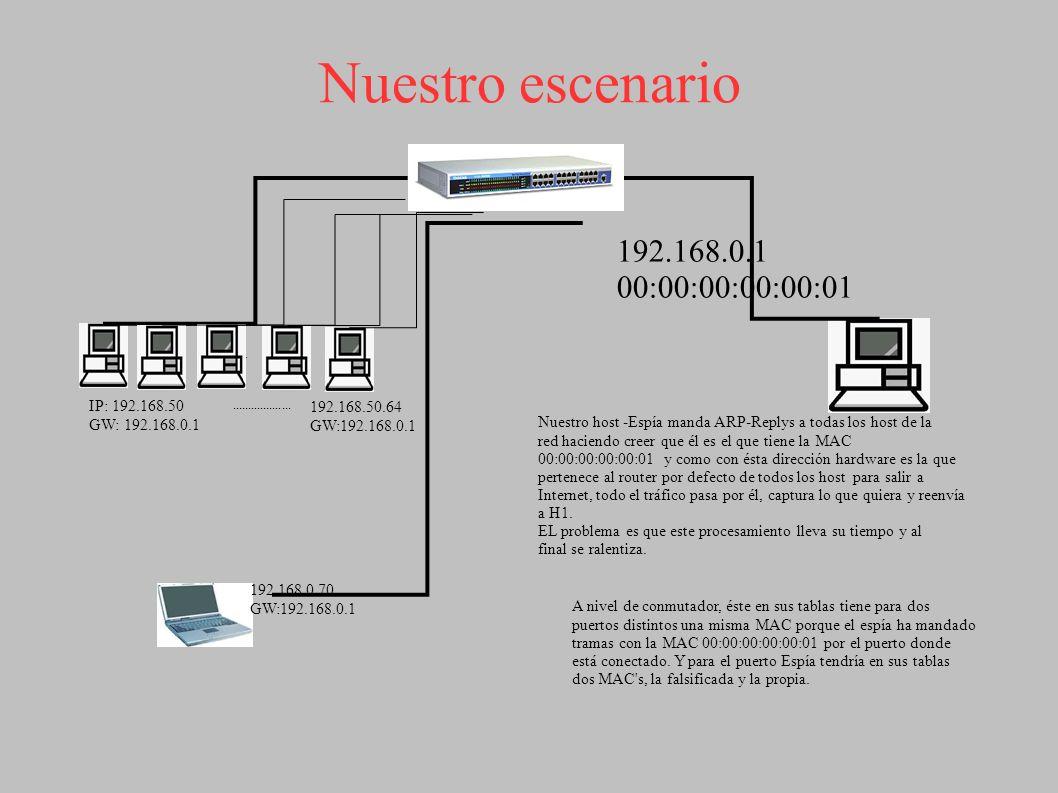 Nuestro escenario IP: 192.168.50 GW: 192.168.0.1................... 192.168.50.64 GW:192.168.0.1 192.168.0.70 GW:192.168.0.1 192.168.0.1 00:00:00:00:0