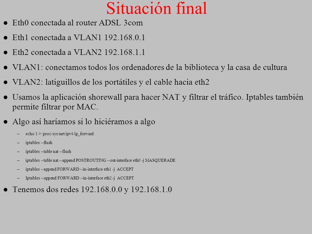 Situación final Eth0 conectada al router ADSL 3com Eth1 conectada a VLAN1 192.168.0.1 Eth2 conectada a VLAN2 192.168.1.1 VLAN1: conectamos todos los o