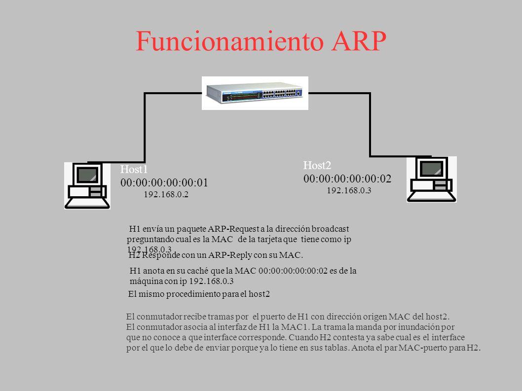 Funcionamiento ARP Host1 00:00:00:00:00:01 192.168.0.2 Host2 00:00:00:00:00:02 192.168.0.3 H2 Responde con un ARP-Reply con su MAC. H1 anota en su cac